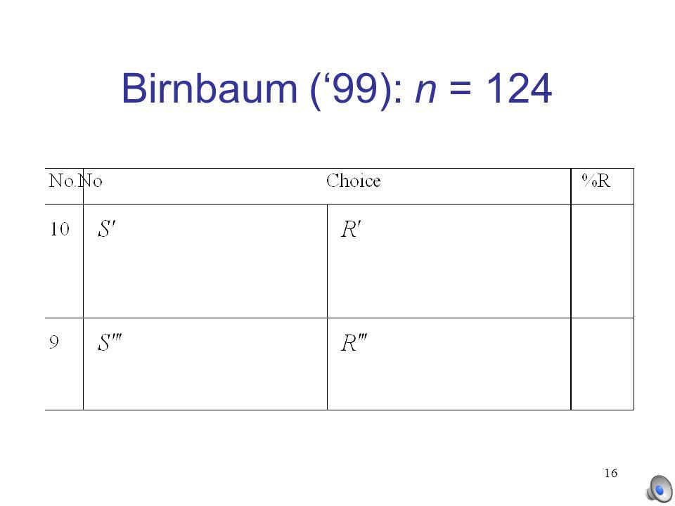 16 Birnbaum ('99): n = 124