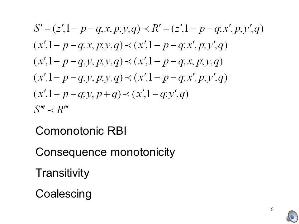 6 Comonotonic RBI Consequence monotonicity Transitivity Coalescing