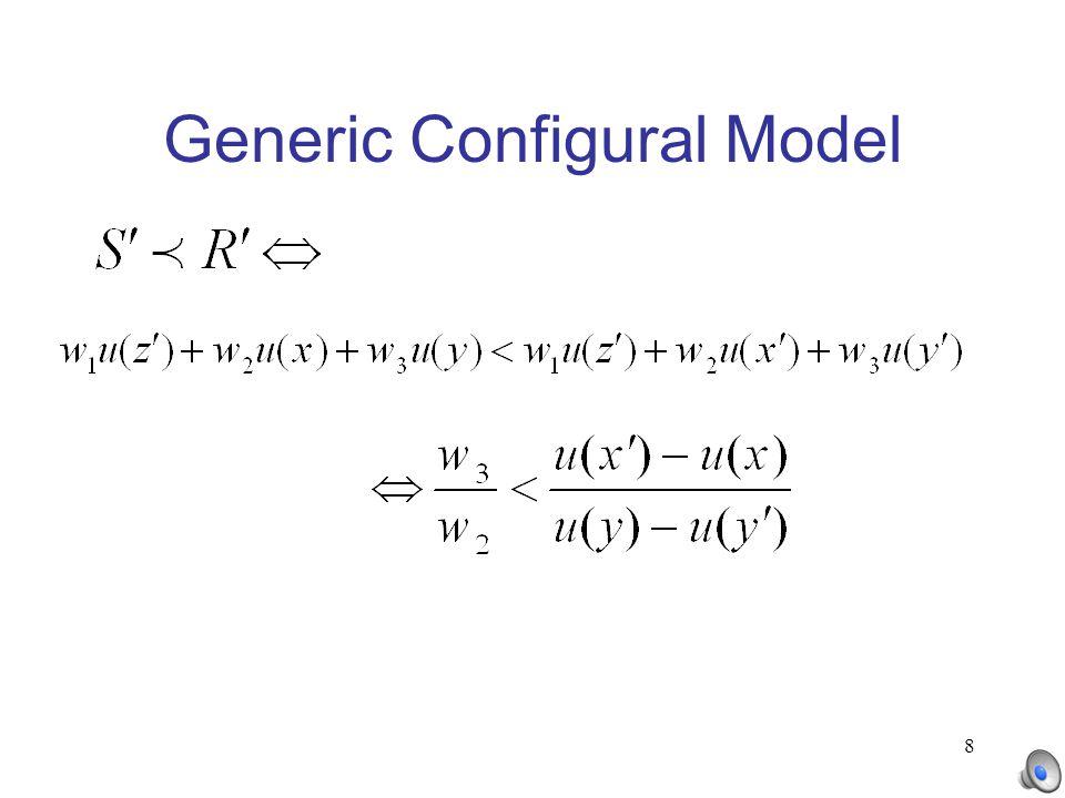 8 Generic Configural Model