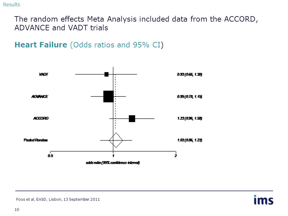 10 The random effects Meta Analysis included data from the ACCORD, ADVANCE and VADT trials Heart Failure (Odds ratios and 95% CI) Foos et al, EASD, Li