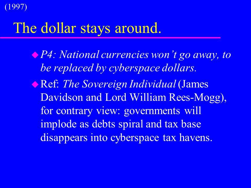 The dollar stays around.