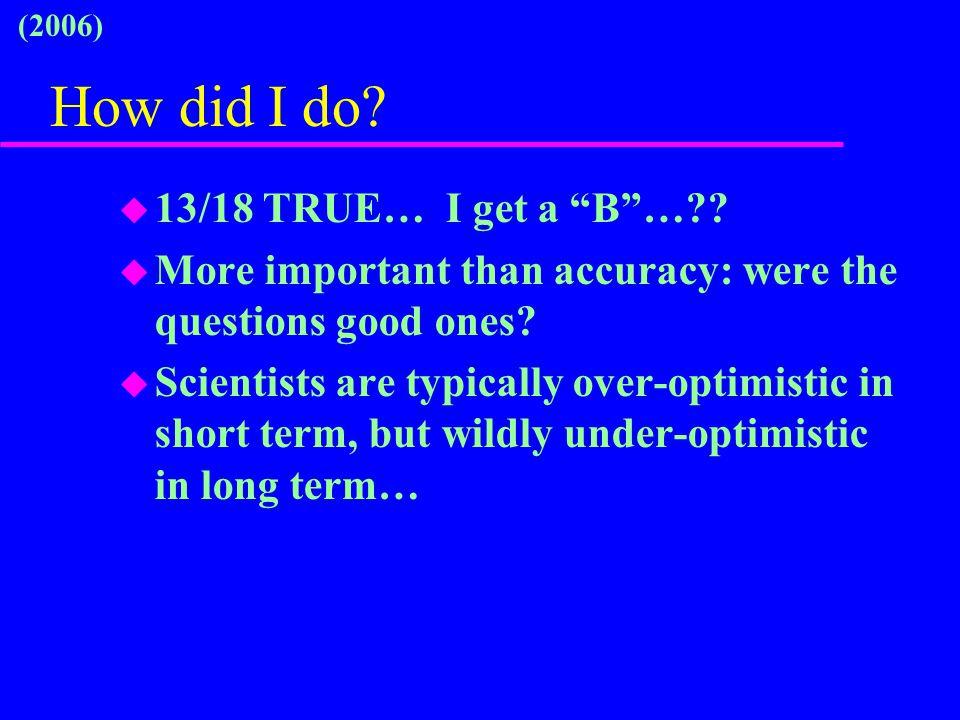 How did I do. u 13/18 TRUE… I get a B … .