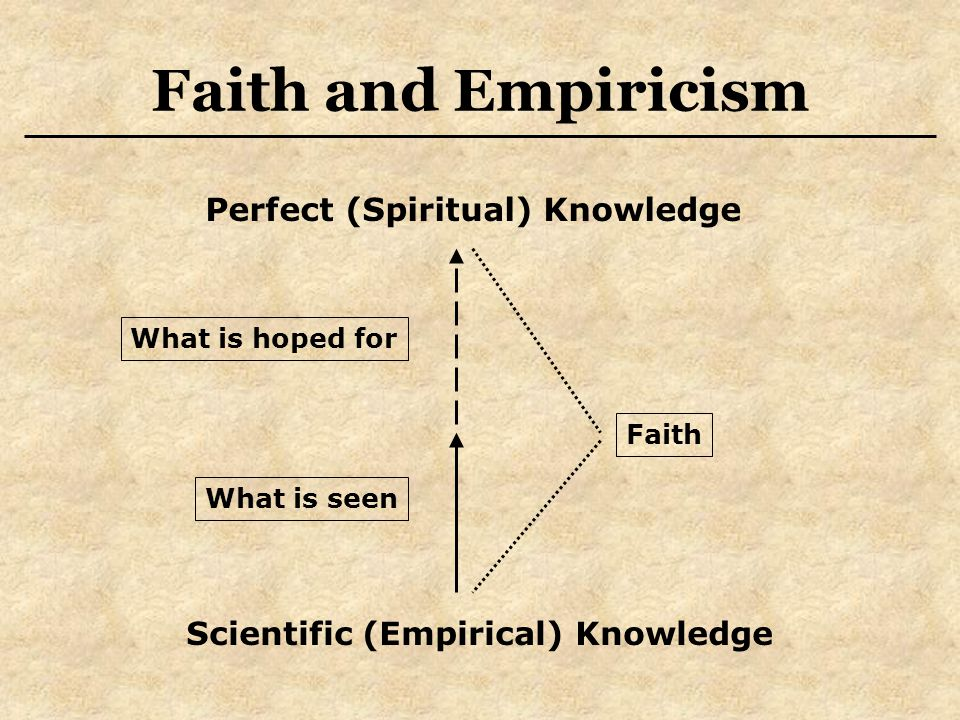 Faith and Empiricism Perfect (Spiritual) Knowledge Scientific (Empirical) Knowledge What is hoped for What is seen Faith