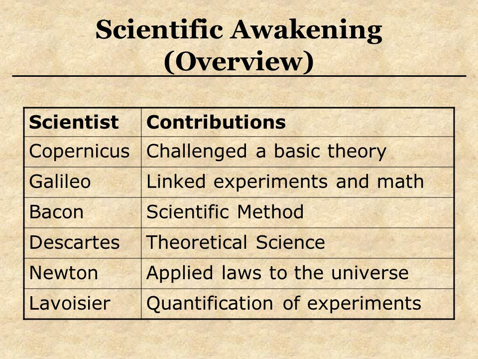 ScientistContributions CopernicusChallenged a basic theory GalileoLinked experiments and math BaconScientific Method DescartesTheoretical Science NewtonApplied laws to the universe LavoisierQuantification of experiments Scientific Awakening (Overview)