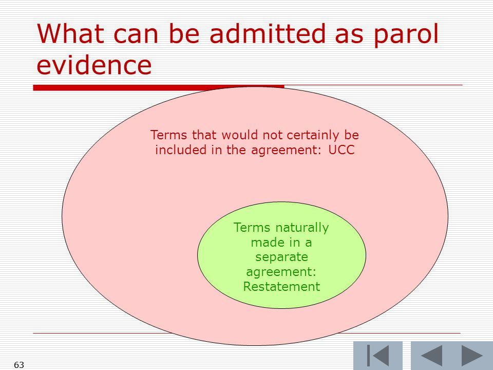 What can be admitted as parol evidence 63 Terms that would not certainly be included in the agreement: UCC Terms naturally made in a separate agreemen