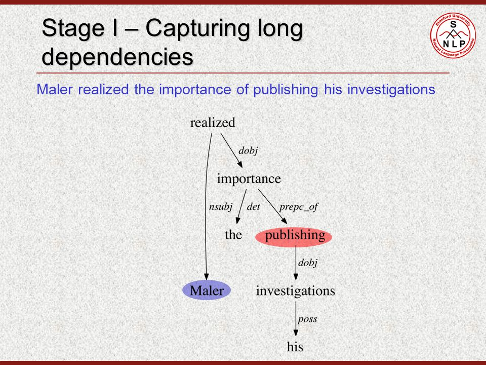 Stage I – Capturing long dependencies Maler realized the importance of publishing his investigations