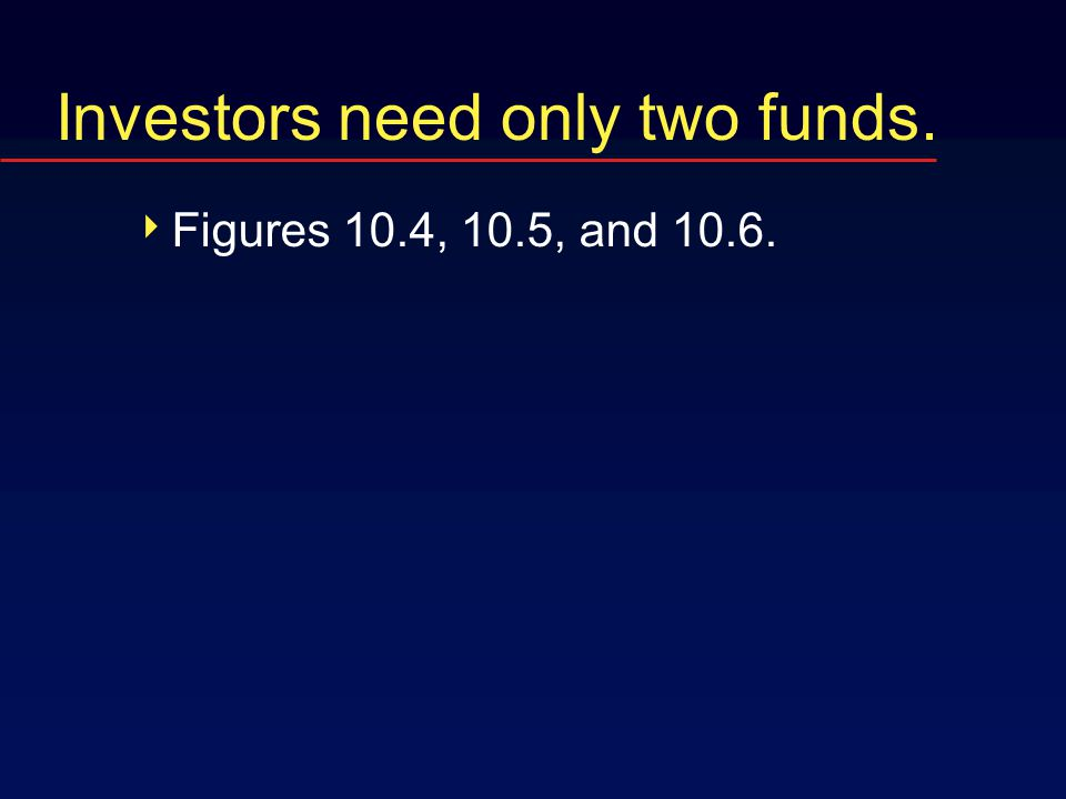 Investors need only two funds.  Figures 10.4, 10.5, and 10.6.