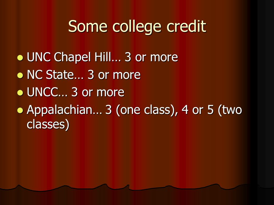 Some college credit UNC Chapel Hill… 3 or more UNC Chapel Hill… 3 or more NC State… 3 or more NC State… 3 or more UNCC… 3 or more UNCC… 3 or more Appalachian… 3 (one class), 4 or 5 (two classes) Appalachian… 3 (one class), 4 or 5 (two classes)