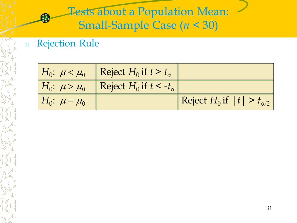 31 n Rejection Rule H 0 :   Reject H 0 if t > t  H 0 :   Reject H 0 if t < - t  H 0 :   Reject H 0 if | t | > t  Tests about a Population Mean: Small-Sample Case ( n < 30)