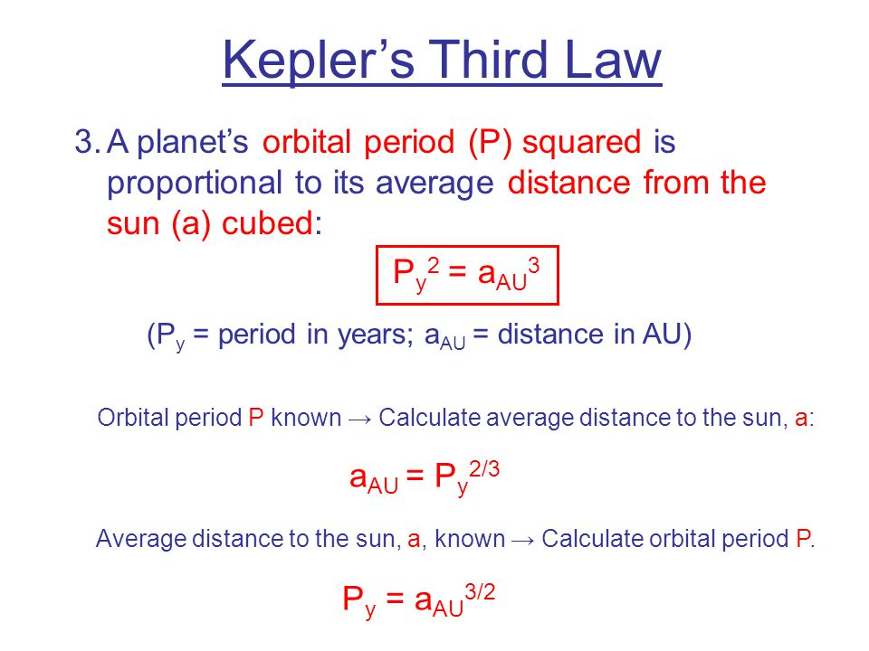 3.A planet's orbital period (P) squared is proportional to its average distance from the sun (a) cubed: P y 2 = a AU 3 (P y = period in years; a AU = distance in AU) Kepler's Third Law Orbital period P known → Calculate average distance to the sun, a: a AU = P y 2/3 Average distance to the sun, a, known → Calculate orbital period P.