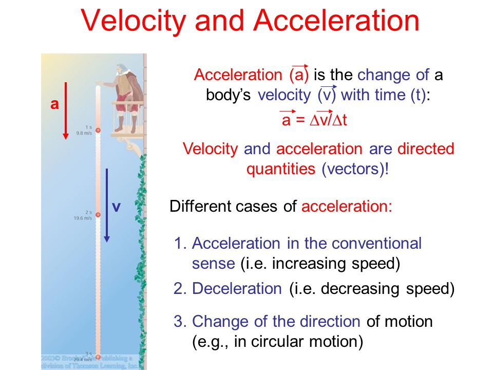 Velocity and Acceleration Acceleration (a) is the change of a body's velocity (v) with time (t): 1.Acceleration in the conventional sense (i.e.