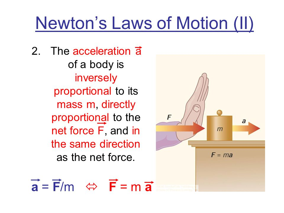 Newton's Laws of Motion (II) 2.The acceleration a of a body is inversely proportional to its mass m, directly proportional to the net force F, and in the same direction as the net force.