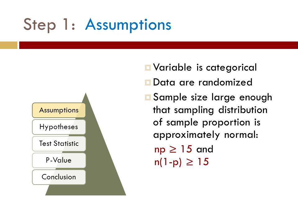  Variable is categorical  Data are randomized  Sample size large enough that sampling distribution of sample proportion is approximately normal: np