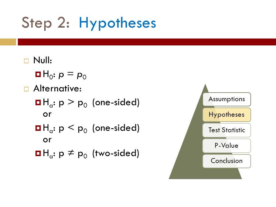  Null:  H 0 : p = p 0  Alternative:  H a : p > p 0 (one-sided) or  H a : p < p 0 (one-sided) or  H a : p ≠ p 0 (two-sided) Step 2: Hypotheses AssumptionsHypothesesTest StatisticP-ValueConclusion