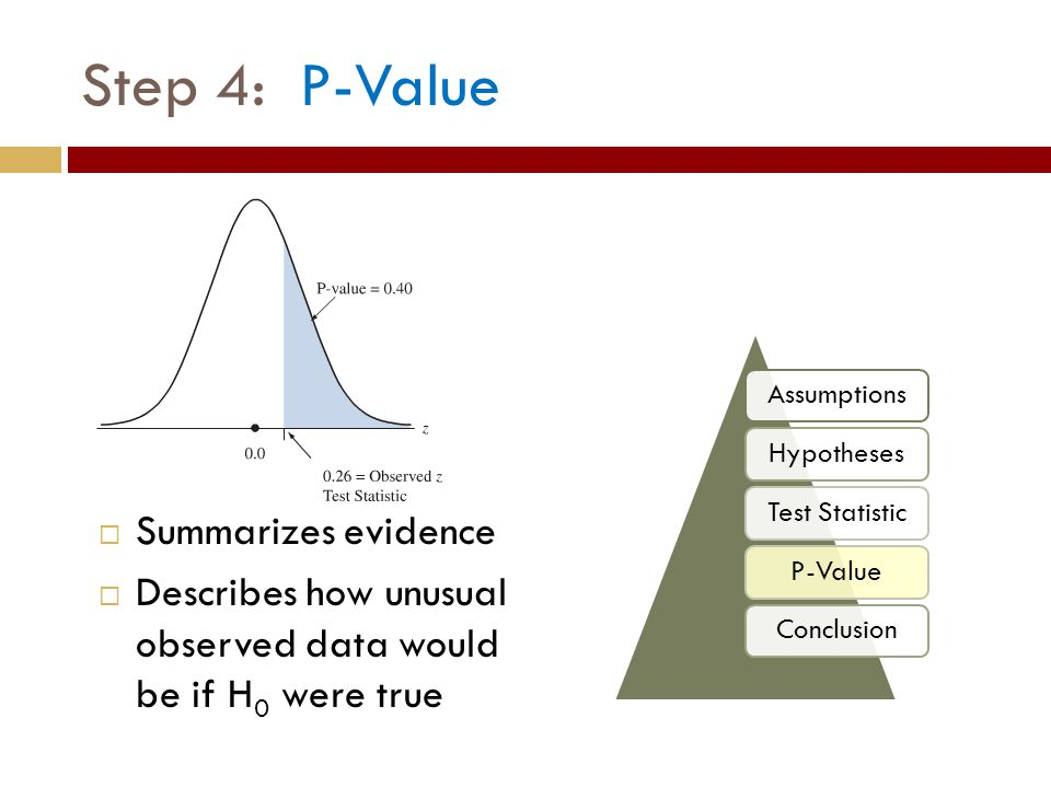  Summarizes evidence  Describes how unusual observed data would be if H 0 were true Step 4: P-Value AssumptionsHypothesesTest StatisticP-ValueConclu
