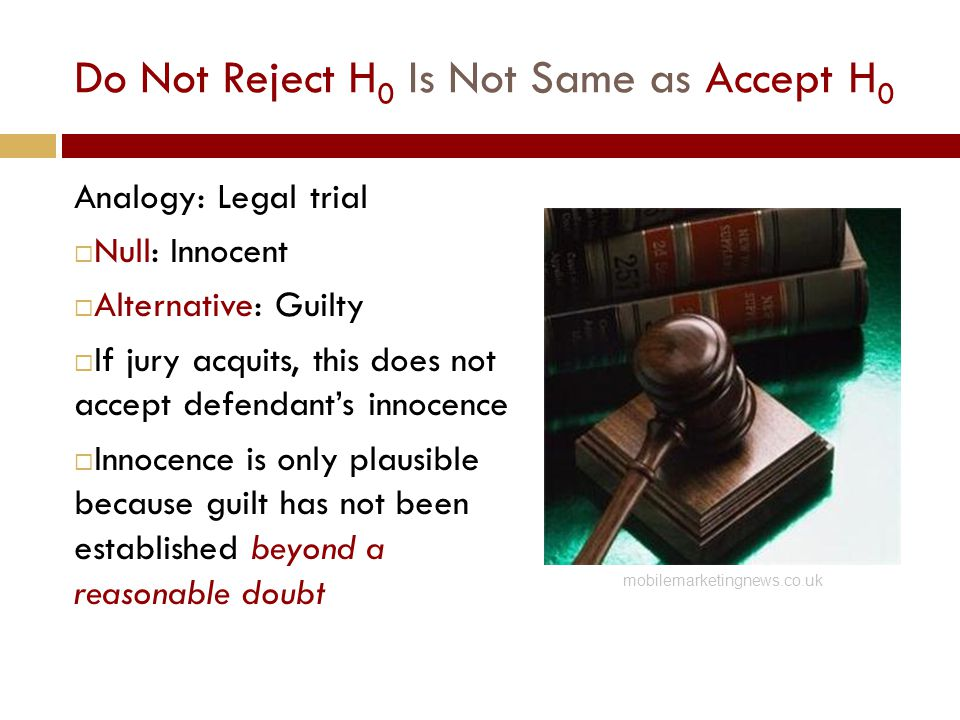 Do Not Reject H 0 Is Not Same as Accept H 0 Analogy: Legal trial  Null: Innocent  Alternative: Guilty  If jury acquits, this does not accept defendant's innocence  Innocence is only plausible because guilt has not been established beyond a reasonable doubt mobilemarketingnews.co.uk