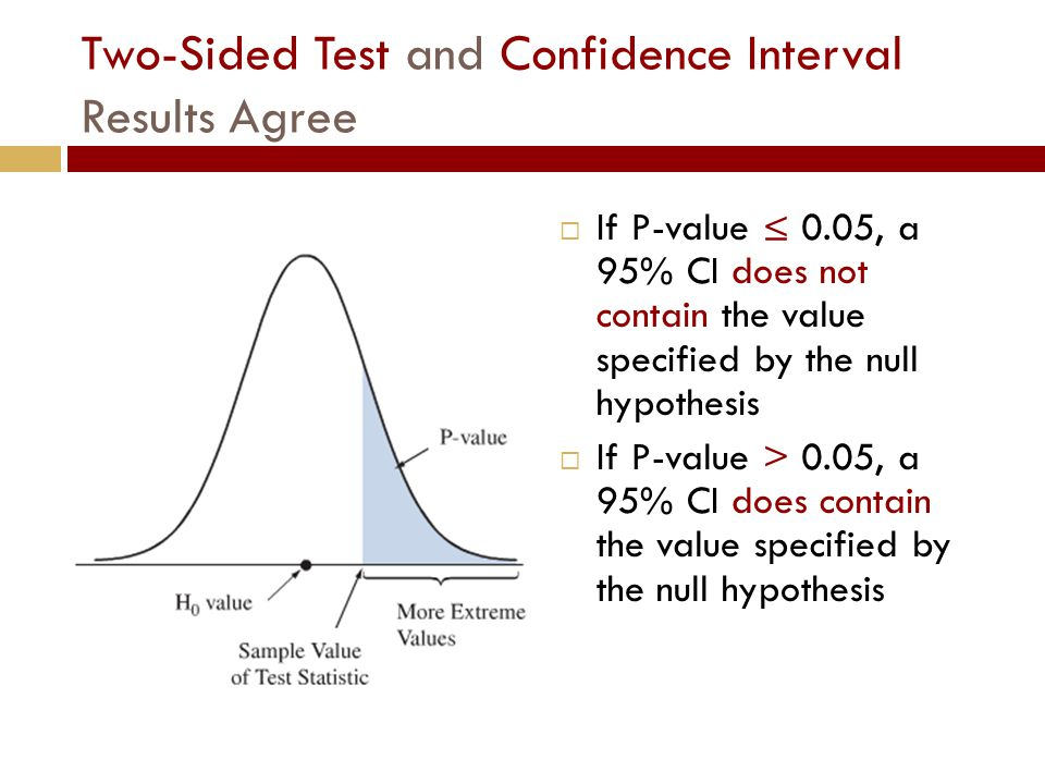 Two-Sided Test and Confidence Interval Results Agree  If P-value ≤ 0.05, a 95% CI does not contain the value specified by the null hypothesis  If P-value > 0.05, a 95% CI does contain the value specified by the null hypothesis