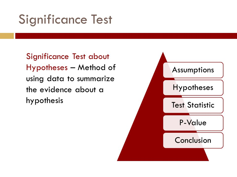Significance Test Significance Test about Hypotheses – Method of using data to summarize the evidence about a hypothesis AssumptionsHypothesesTest StatisticP-ValueConclusion