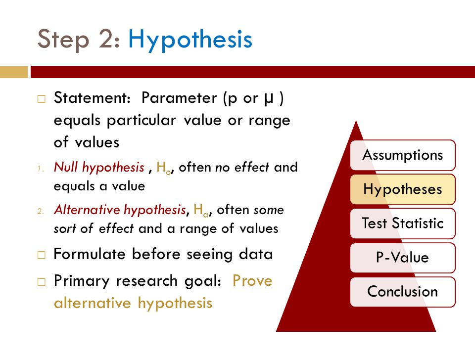 Step 2: Hypothesis  Statement: Parameter (p or µ ) equals particular value or range of values 1. Null hypothesis, H o, often no effect and equals a v