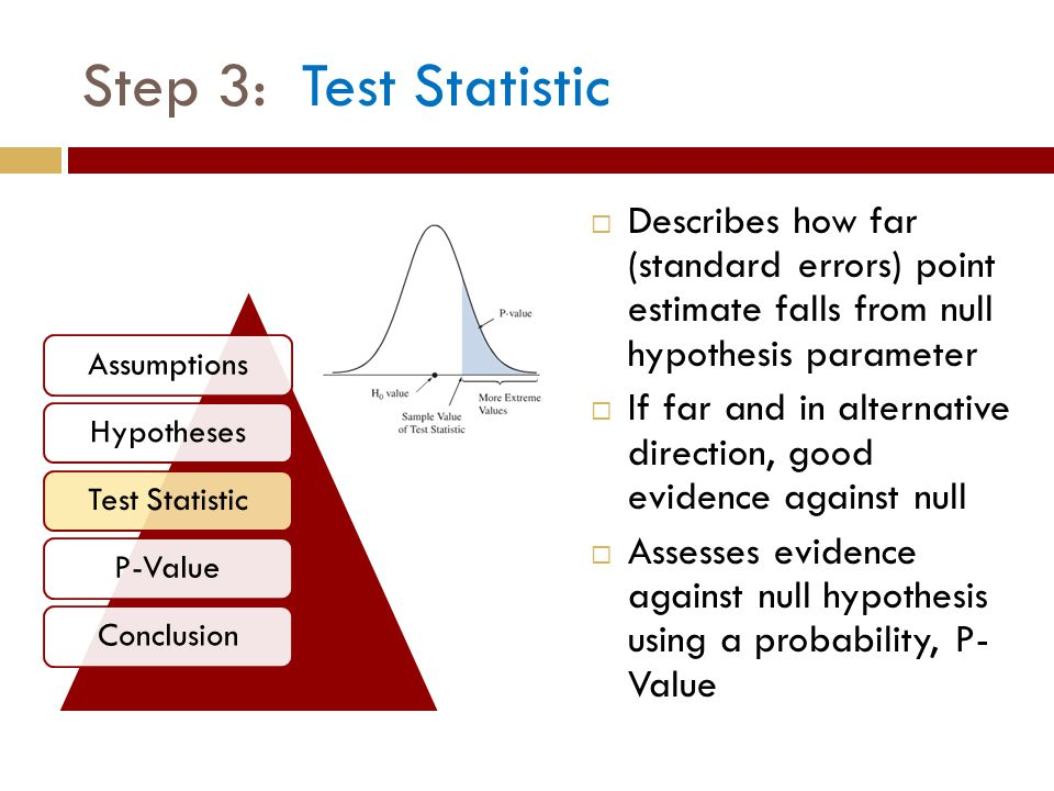 Step 3: Test Statistic  Describes how far (standard errors) point estimate falls from null hypothesis parameter  If far and in alternative direction, good evidence against null  Assesses evidence against null hypothesis using a probability, P- Value AssumptionsHypothesesTest StatisticP-ValueConclusion