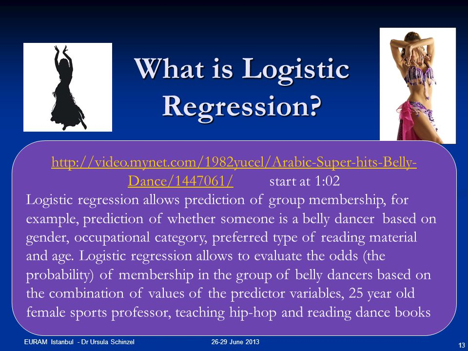 26-29 June 2013EURAM Istanbul - Dr Ursula Schinzel 13 What is Logistic Regression? http://video.mynet.com/1982yucel/Arabic-Super-hits-Belly- Dance/144
