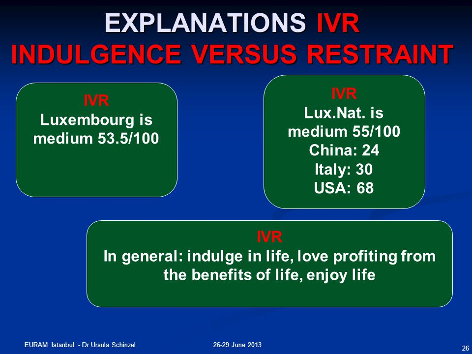 26-29 June 2013EURAM Istanbul - Dr Ursula Schinzel 26 EXPLANATIONS IVR INDULGENCE VERSUS RESTRAINT IVR In general: indulge in life, love profiting fro