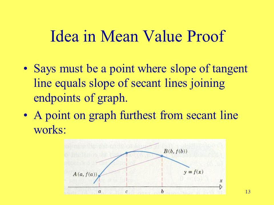 13 Idea in Mean Value Proof Says must be a point where slope of tangent line equals slope of secant lines joining endpoints of graph.
