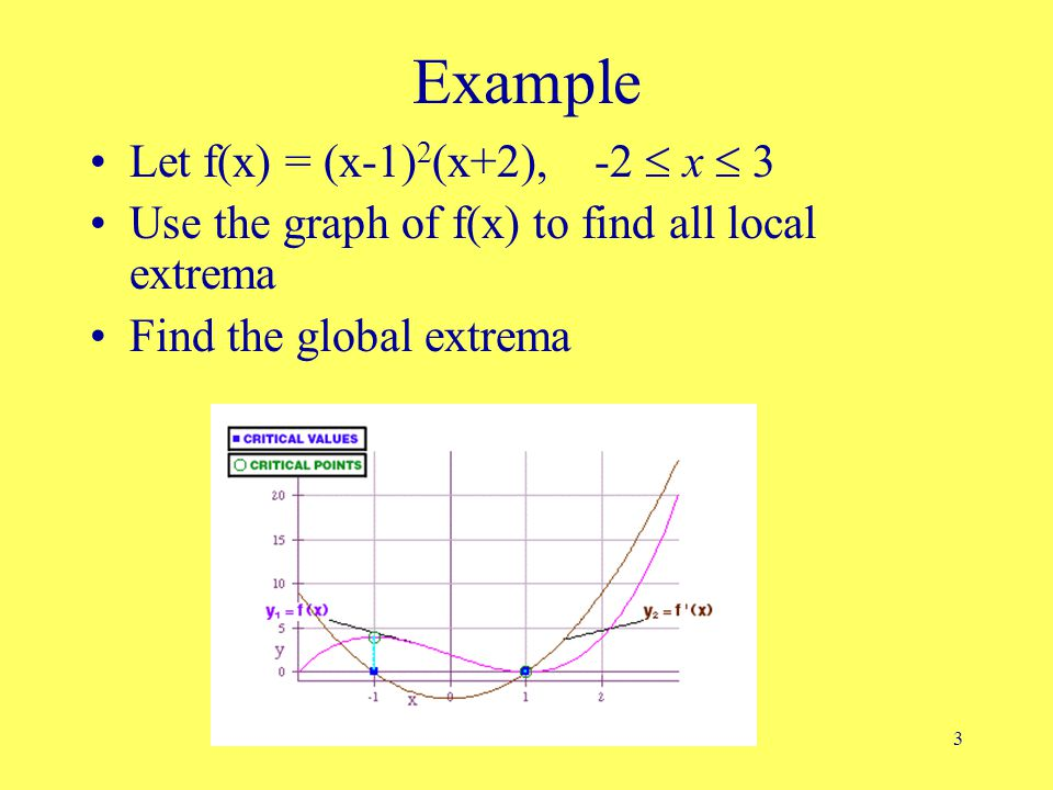 3 Example Let f(x) = (x-1) 2 (x+2), -2  x  3 Use the graph of f(x) to find all local extrema Find the global extrema
