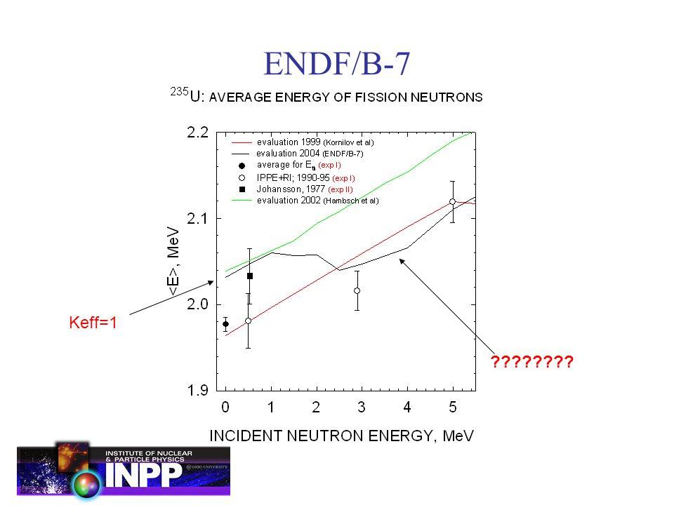 ENDF/B-7 Keff=1