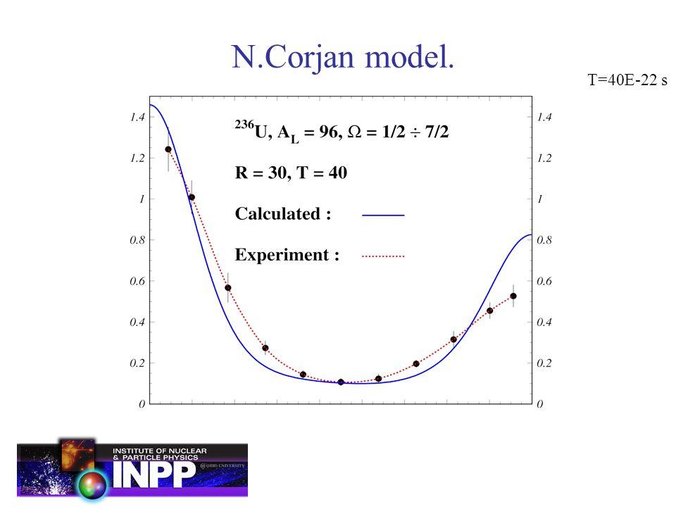 N.Corjan model. T=40E-22 s