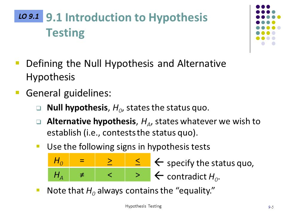 9-16 Hypothesis Testing LO 9.4  The Critical Value Approach  Determining the critical value(s) depending on the specification of the competing hypotheses.