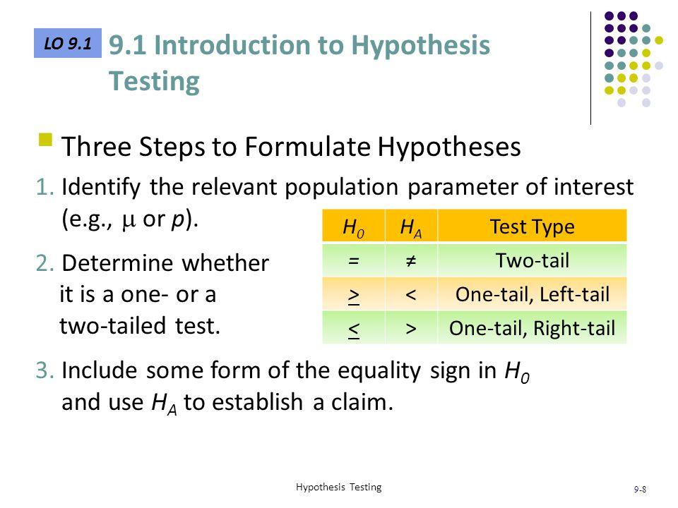 9-9 Hypothesis Testing LO 9.2 Distinguish between Type I and Type II errors.