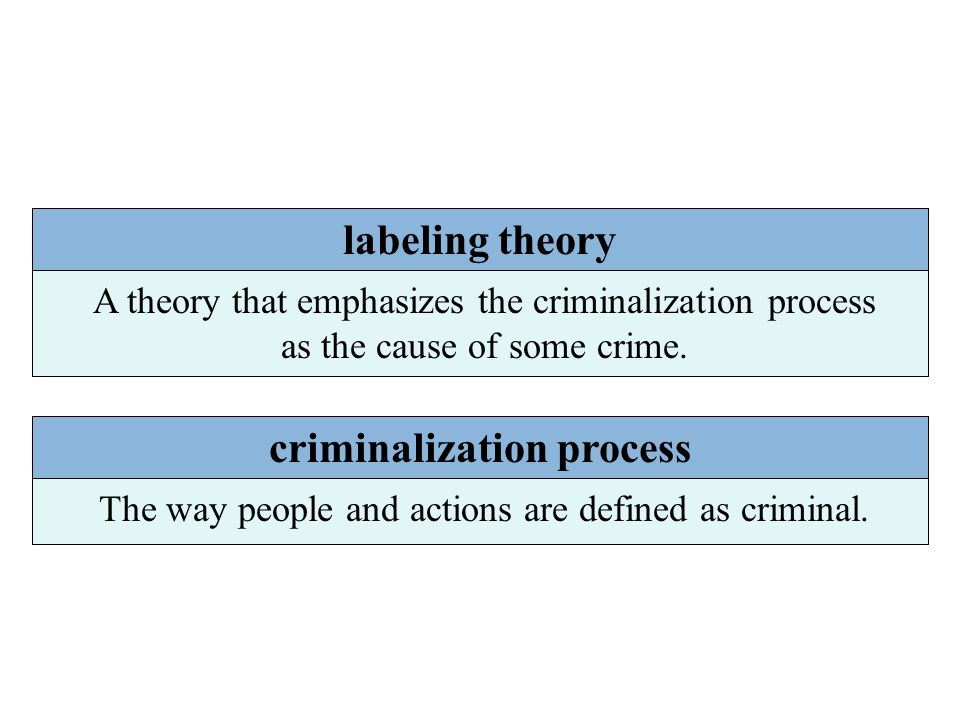 criminalization process The way people and actions are defined as criminal. labeling theory A theory that emphasizes the criminalization process as th