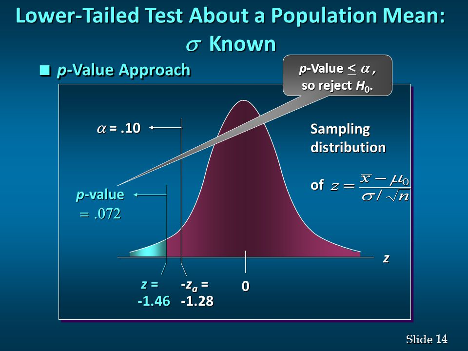 14 Slide n p-Value Approach p-value  p-value  0 0 -z a = -1.28 -z a = -1.28  =.10 z z z = -1.46 z = -1.46 Lower-Tailed Test About a Population Mean:  Known Sampling distribution of Sampling distribution of p-Value < , so reject H 0.
