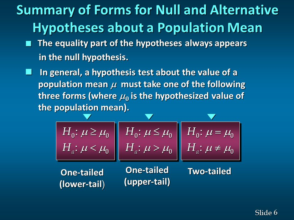 6 6 Slide One-tailed (lower-tail ) One-tailed(upper-tail) Two-tailed Summary of Forms for Null and Alternative Hypotheses about a Population Mean n The equality part of the hypotheses always appears in the null hypothesis.