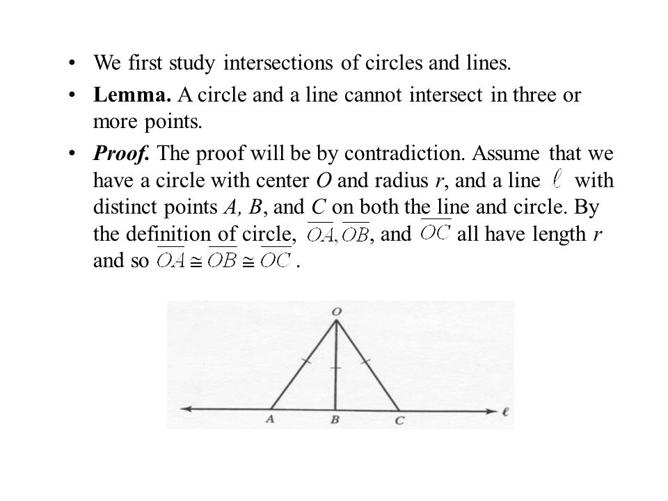 We first study intersections of circles and lines. Lemma. A circle and a line cannot intersect in three or more points. Proof. The proof will be by co
