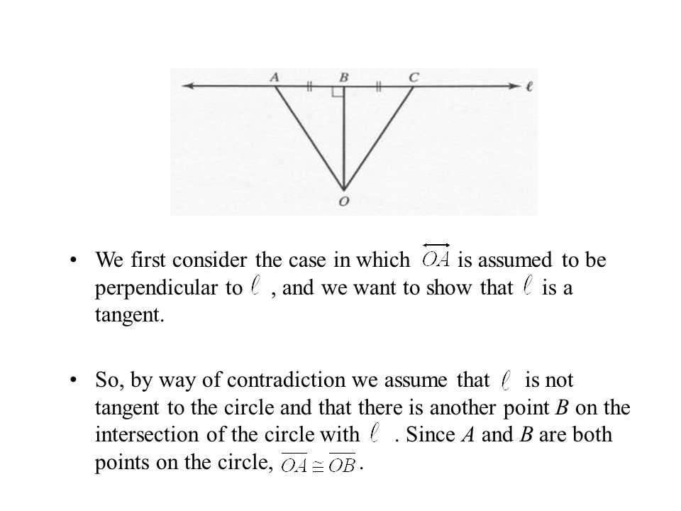 We first consider the case in which is assumed to be perpendicular to, and we want to show that is a tangent. So, by way of contradiction we assume th