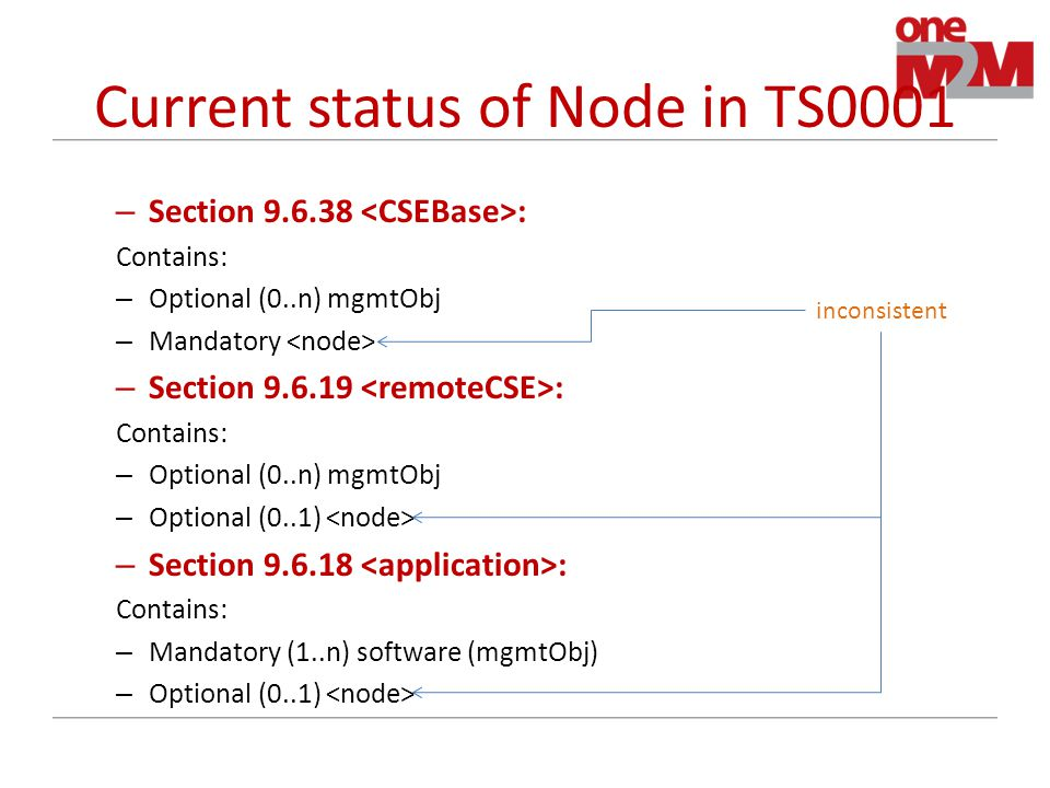 Current status of Node in TS0001 – Section 9.6.38 : Contains: – Optional (0..n) mgmtObj – Mandatory – Section 9.6.19 : Contains: – Optional (0..n) mgmtObj – Optional (0..1) – Section 9.6.18 : Contains: – Mandatory (1..n) software (mgmtObj) – Optional (0..1) inconsistent
