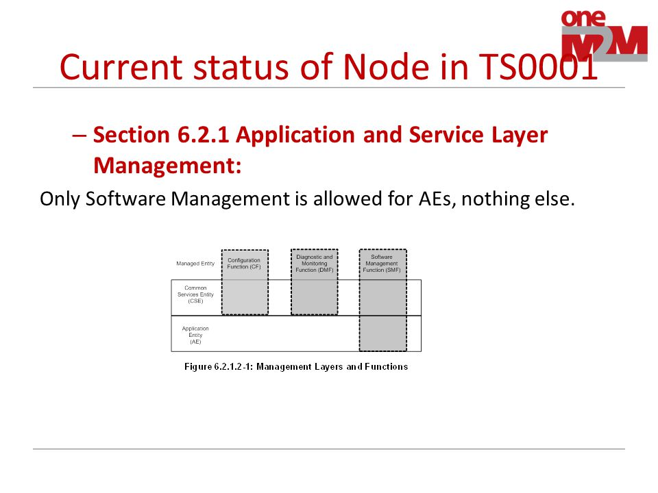 Current status of Node in TS0001 – Section 6.2.1 Application and Service Layer Management: Only Software Management is allowed for AEs, nothing else.