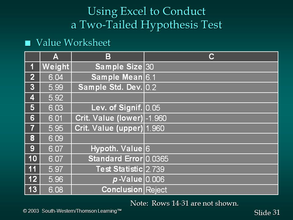 31 Slide © 2003 South-Western/Thomson Learning™ n Value Worksheet Using Excel to Conduct a Two-Tailed Hypothesis Test Note: Rows 14-31 are not shown.