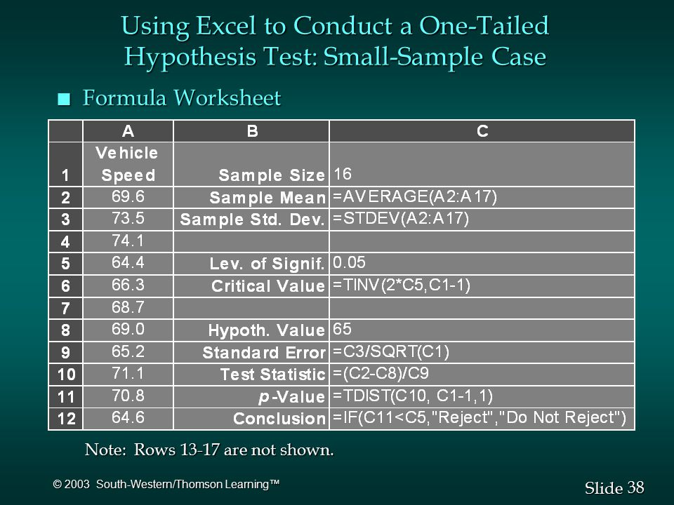 38 Slide © 2003 South-Western/Thomson Learning™ Using Excel to Conduct a One-Tailed Hypothesis Test: Small-Sample Case n Formula Worksheet Note: Rows 13-17 are not shown.