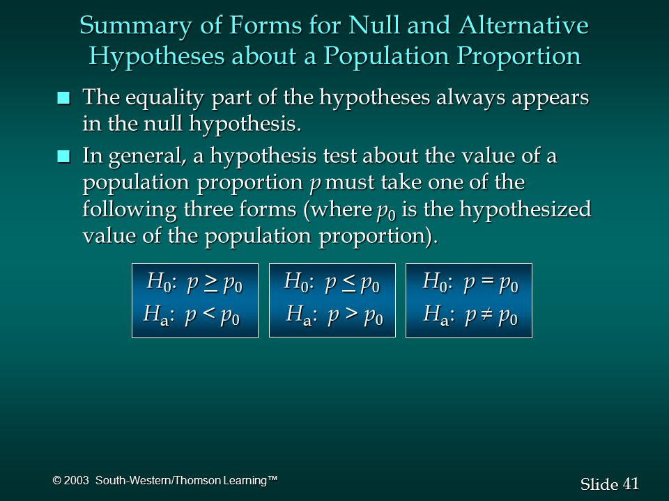 41 Slide © 2003 South-Western/Thomson Learning™ Summary of Forms for Null and Alternative Hypotheses about a Population Proportion n The equality part of the hypotheses always appears in the null hypothesis.