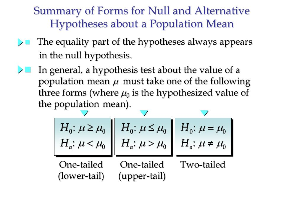 One-tailed(lower-tail)One-tailed(upper-tail)Two-tailed Summary of Forms for Null and Alternative Hypotheses about a Population Mean n The equality part of the hypotheses always appears in the null hypothesis.