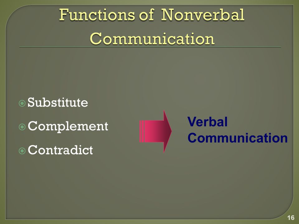  Substitute  Complement  Contradict 16 Verbal Communication
