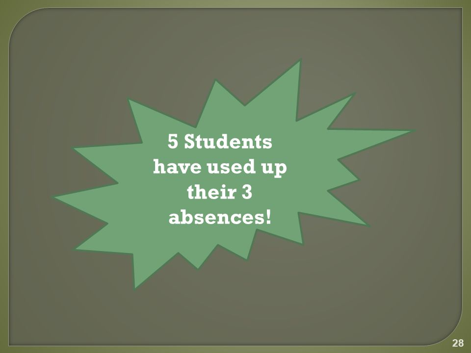 28 5 Students have used up their 3 absences!