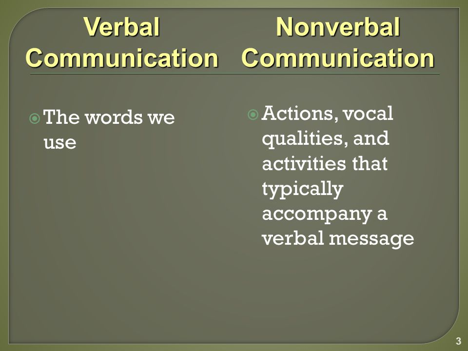  The words we use  Actions, vocal qualities, and activities that typically accompany a verbal message 3 Verbal Communication Nonverbal Communication