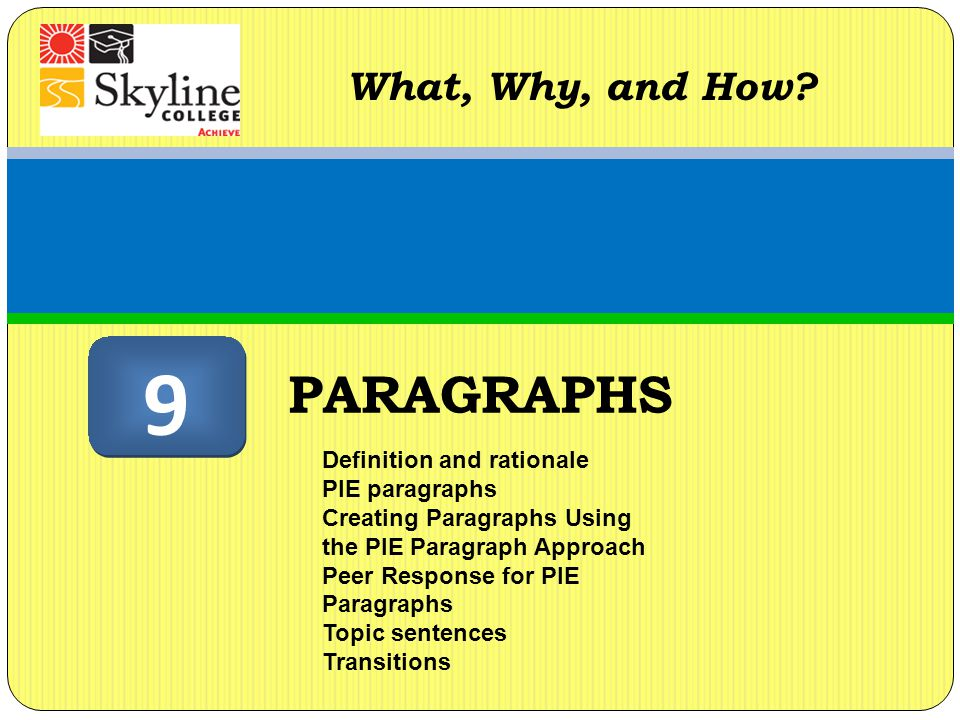 PARAGRAPHS What, Why, and How? Definition and rationale PIE paragraphs Creating Paragraphs Using the PIE Paragraph Approach Peer Response for PIE Para