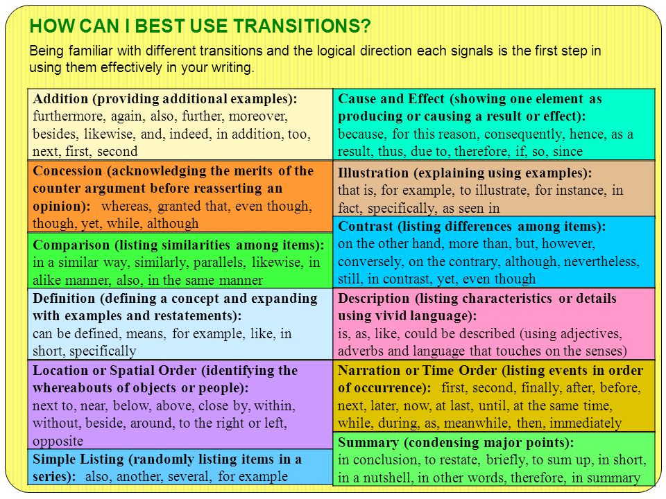 Being familiar with different transitions and the logical direction each signals is the first step in using them effectively in your writing. HOW CAN