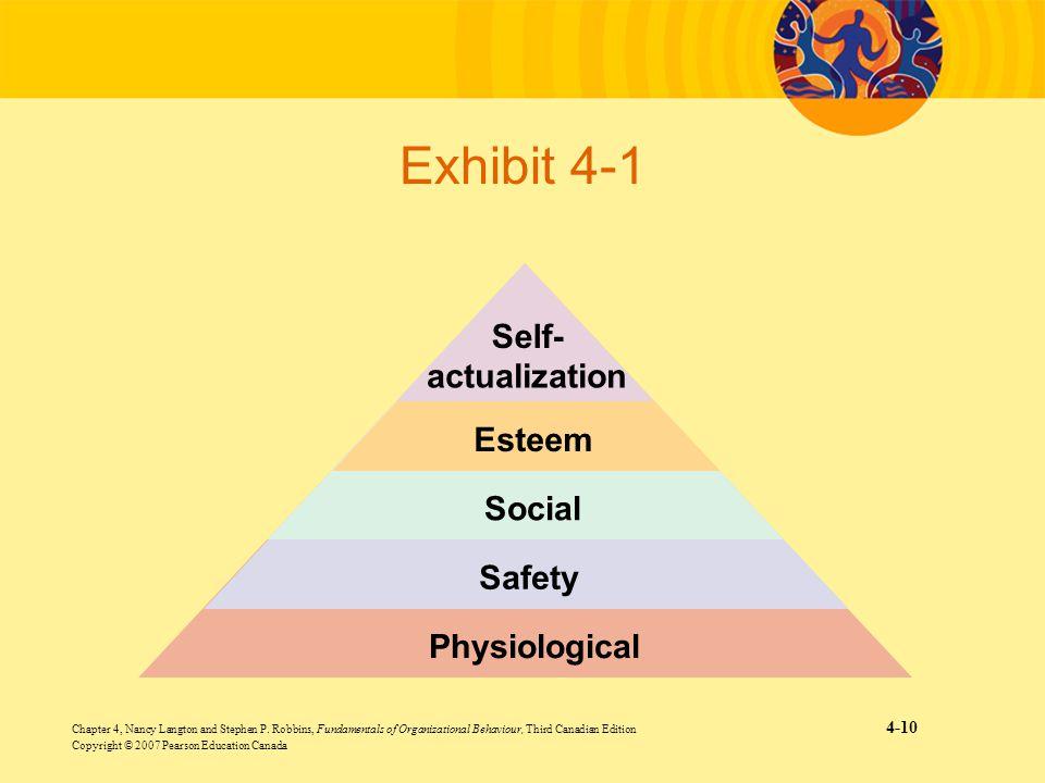 Chapter 4, Nancy Langton and Stephen P. Robbins, Fundamentals of Organizational Behaviour, Third Canadian Edition 4-10 Copyright © 2007 Pearson Educat