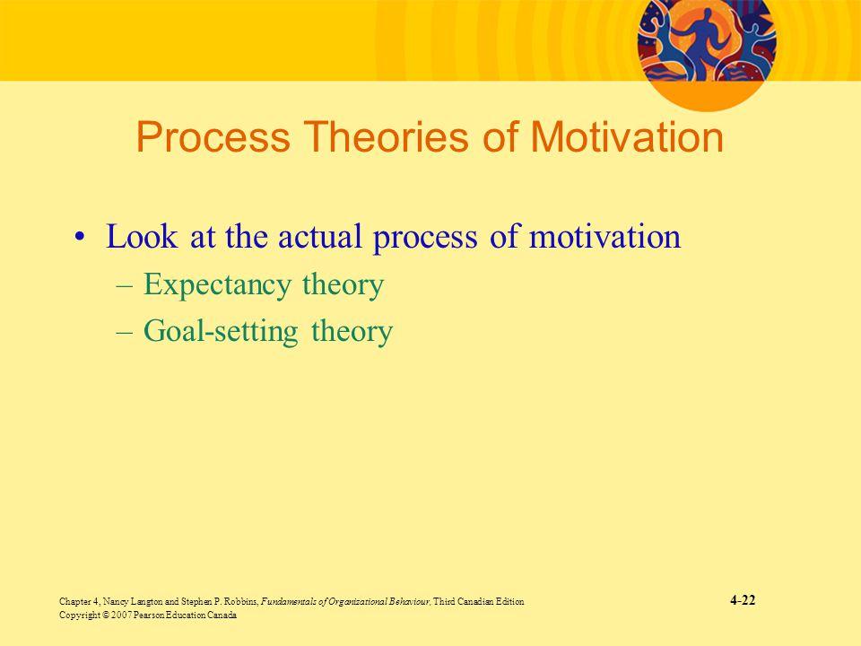 Chapter 4, Nancy Langton and Stephen P. Robbins, Fundamentals of Organizational Behaviour, Third Canadian Edition 4-22 Copyright © 2007 Pearson Educat